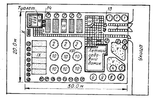 15—17 показаны примерные схемы